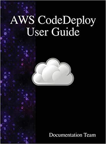 AWS CodeDeploy User Guide