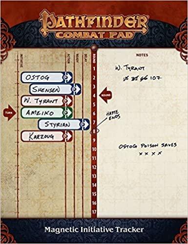 Pathfinder Game Mastery Combat Pad