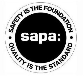 SAPA:  ·  SAFETY IS THE FOUNDATION  QUALITY IS THE STANDARD ·